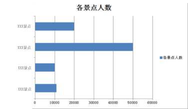 景区客流量统计.jpg