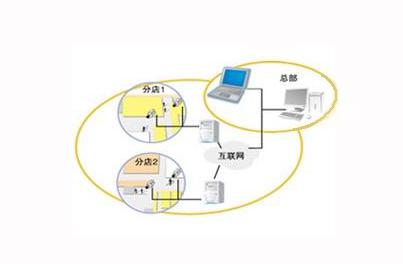 红外客流统计系统.jpg