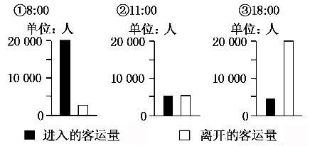 客流量统计时段功能与作用.jpg