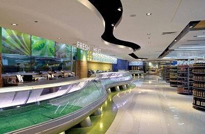 大型商场购物中心人数统计,客流分析